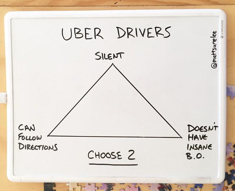 Text - UBER DRIVERS SILENT DOeSuT HAVE INSANE B.O CAN FOLLOW DIRECTIONS CHOOSE 2 @mattsurelee