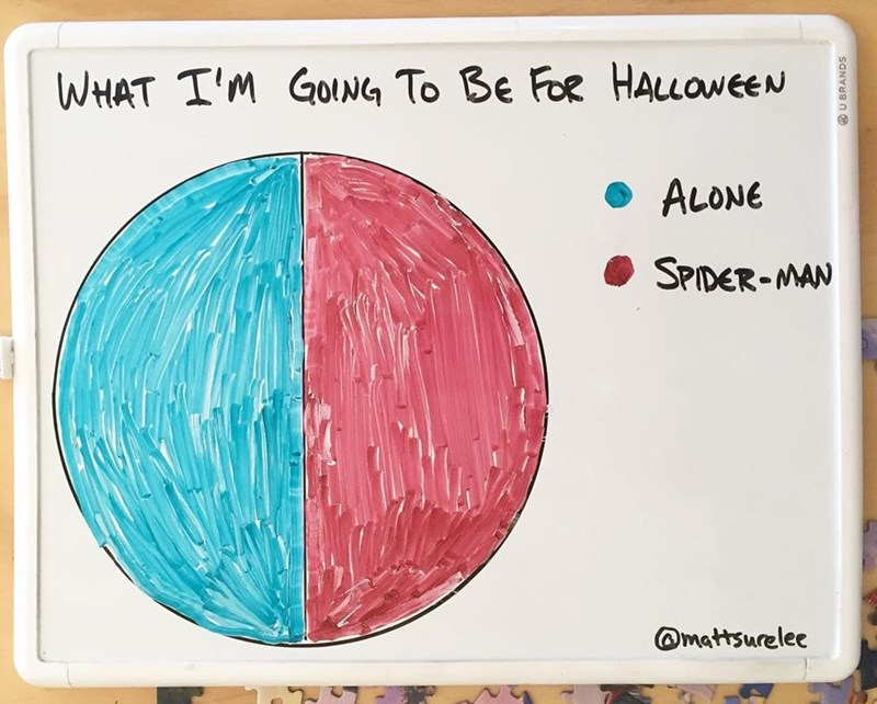 Turquoise - WHAT I'M GOING To Be FoR HALOWEEN ALONE SPIDER-MAN mattsurelee