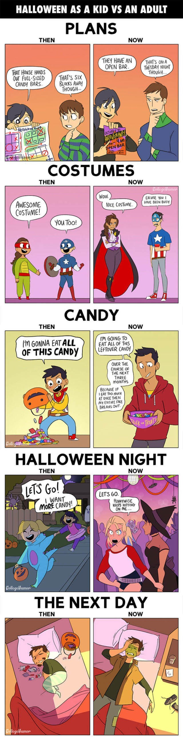 Cartoon - HALLOWEEN AS A KID VS AN ADULT PLANS THEN NOW THEY HAVE AN OPEN BAR THAT'S ON A TUESDAY NIGHT THOUGH THAT HOUSE HANDS OuT FULL-SIZED CANDY BARS THAT'S SIX BLOCKS AWAY THOUGH. NEIGHbo Hep OCTOBEC 31 -4AM DPEN BAR COSTUMES THEN NOW CollegeHumo Wow NICE COSTUME. EXCUSE You HAVE BEEN BUSY AWESOME COSTUME! You Too! CANDY THEN NOW IM GOING TO EAT ALL OF THIS LEFTOVER CANDY I'm GONNA EAT ALL OF THIS CANDY OVER THE COURSE OF THE NEXT THREE MONTHS BECAUSE IF I EAT Too MUCH AT ONCE THEN my ENTIR