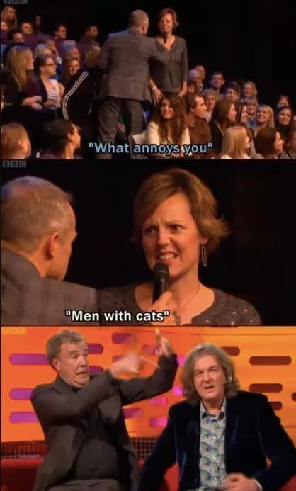 """Facial expression - """"What annoys you"""" """"Men with cats"""