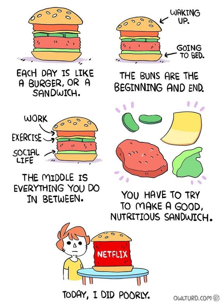 webcomic - Text - WAKING ビ UP. GOING TO BED. EACH DAY IS LIKE A BURGER, OR A SANDWICH THE BUNS ARE THE BEGINNING AND END WORK EXERCISE SOCIAL LIFE THE MIDDLE IS EVERYTHING YOU DO IN BETWEEN. YOU HAVE TO TRY TO MAKE A GOOD, NUTRITIOUS SANDWICH NETFLIX TODAY, I DID POORLY OWLTURD.COM