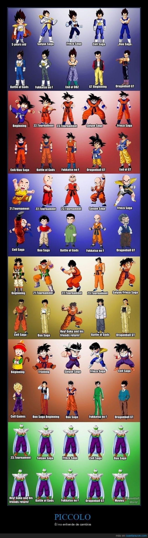 cuadro evolutivo de los personajes en dragon ball