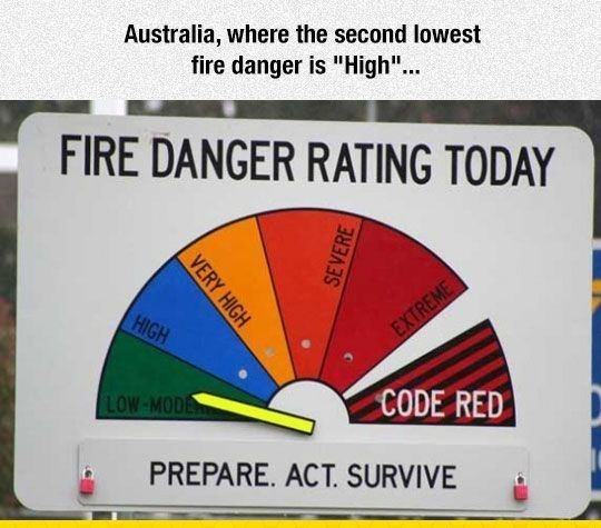 "Font - Australia, where the second lowest fire danger is ""High"".. FIRE DANGER RATING TODAY HIGH EXTREME CODE RED LOW-MODE PREPARE. ACT. SURVIVE VERY HIGH SEVERE"
