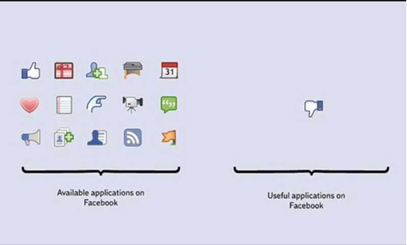 Text - 31 Available applications on Facebook Useful applications on Facebook