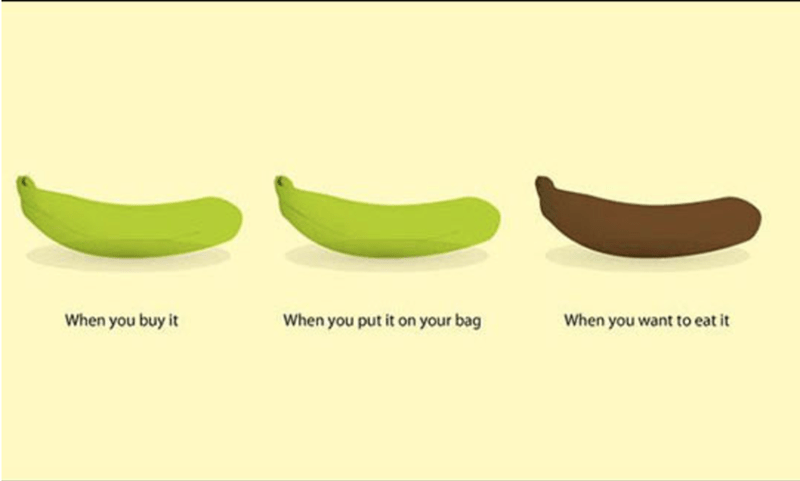 Banana - When you buy it When you put it on your bag When you want to eat it