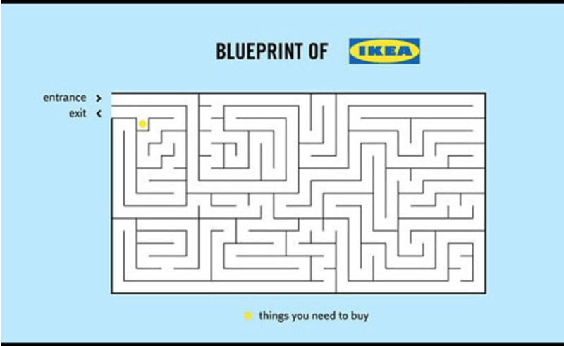 Text - BLUEPRINT OF IKEA entrance exit things you need to buy