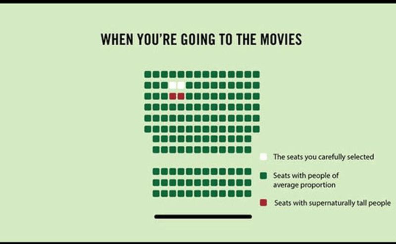 Green - WHEN YOU'RE GOING TO THE MOVIES The seats you carefully selected Seats with people of average proportion Seats with supernaturally tall people