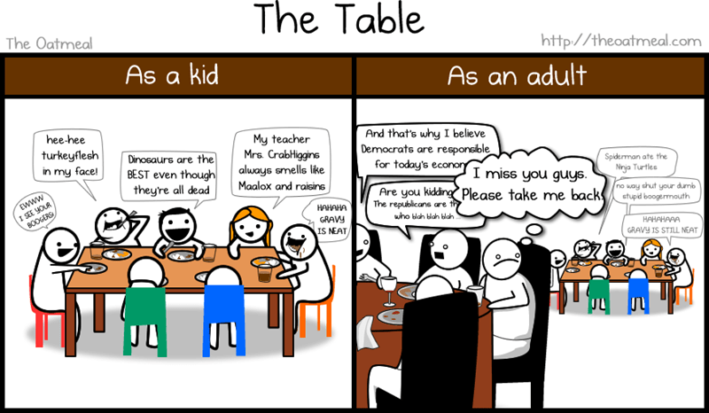 Cartoon - The Table The Oatmeal http://theoatmeal.com As a kid As an adult hee-hee And that's why I believe Democrats are responsible My teacher Mrs. CrabHiggins always smells like Maalox and raisins turkeyflesh in my face! Dinosaurs are the BEST even though they're all dead for today's econory Spiderman ate the Nrja Turtles I miss you guys. EWWW I SEE YOUR B00GERS Are you kidding Please take me back The republicans are th no way shut your dumb stupid boogemouth НАНАНА who bah bah bah GRAW IS NE