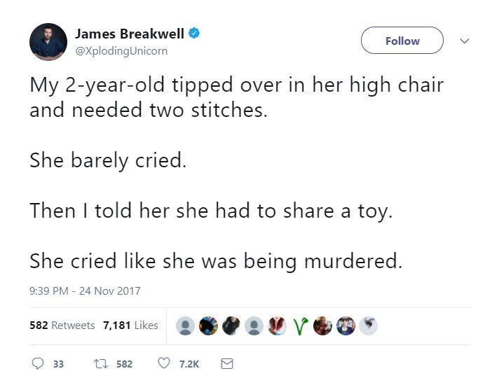 Text - James Breakwell Follow @XplodingUnicorn My 2-year-old tipped over in her high chair and needed two stitches. She barely cried. Then I told her she had to share a toy. She cried like she was being murdered. 9:39 PM 24 Nov 2017 ve 582 Retweets 7,181 Likes t582 33 7.2K