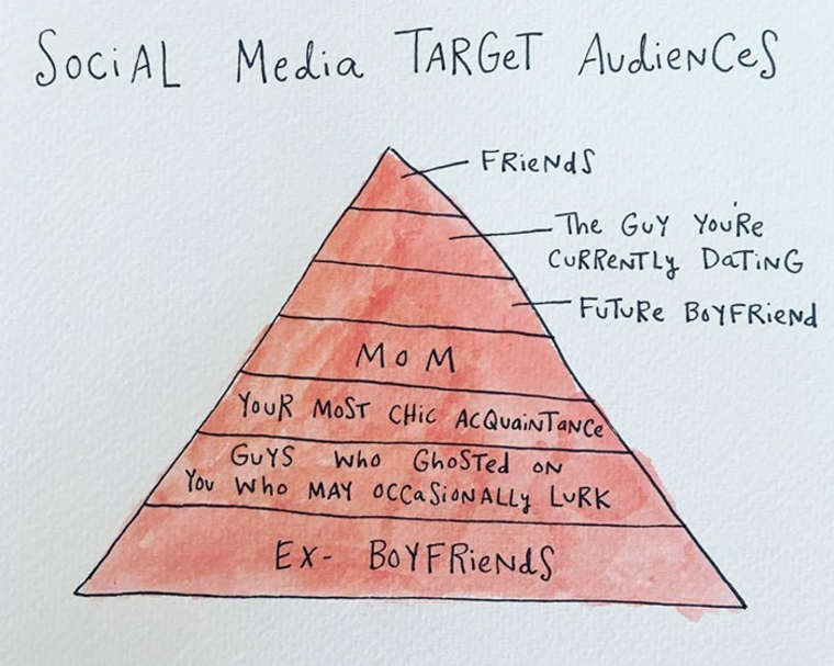mari andrew webcomic - Triangle - SociAL Media TARGET AudienCeS FRieNdS The GuY YouRe CURRENTLY DATING FUTURe BeYFRiend Mo M YouR MOST CHIC AcQuaiNTaNce GUYS You who MAY OCCaSiON ALLY LURK Who GhoSTed ON Ex- BoYFRieNdS