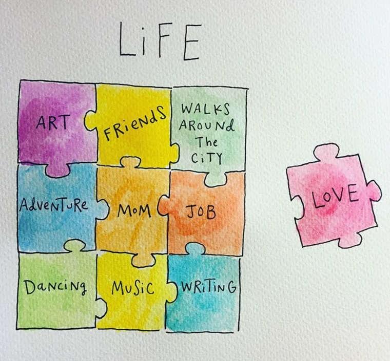 mari andrew webcomic - Text - LIFE ART C FRieNdS/ WALKS AROU Nd The CITY AdveNTUReMo M JOB LOVE DaNciNg MuSic WRITING