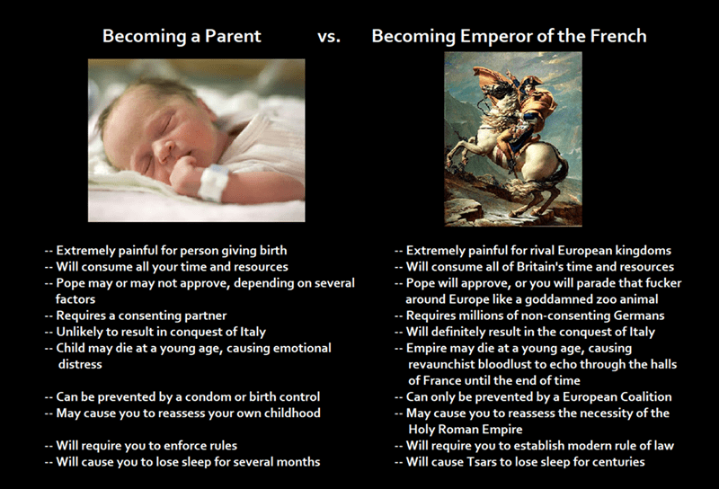 Text - Becoming a Parent Becoming Emperor of the French Vs. -- Extremely painful for person giving birth -- Will consume all your time and resources Pope may or may not approve, depending on several factors -- Extremely painful for rival European kingdoms -- Will consume all of Britain's time and resources -- Pope will approve, or you will parade that fucker around Europe like a goddamned zoo animal -- Requires millions of non-consenting Germans -- Will definitely result in the conquest of Italy