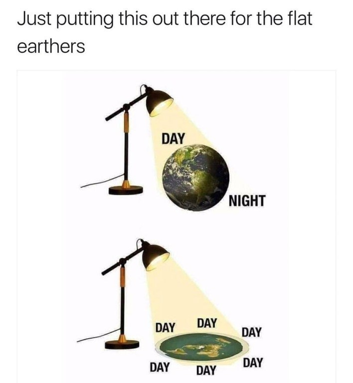 Diagram - Just putting this out there for the flat earthers DAY NIGHT DAY DAY DAY DAY DAY DAY