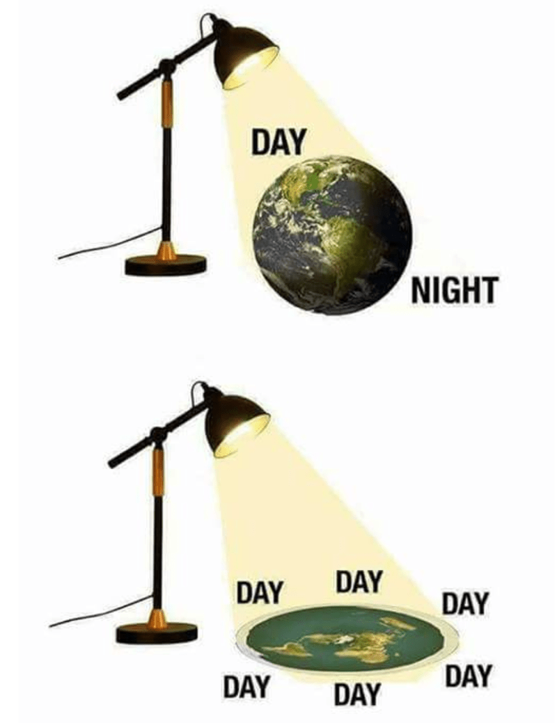 meme about if the world was flat it would be sunny in all of earth