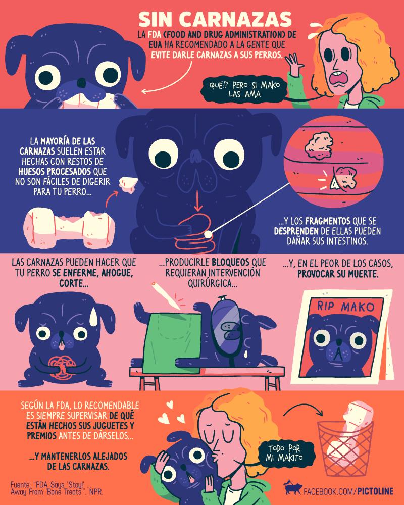 informacion sobre la carnaza para los perros pictoline