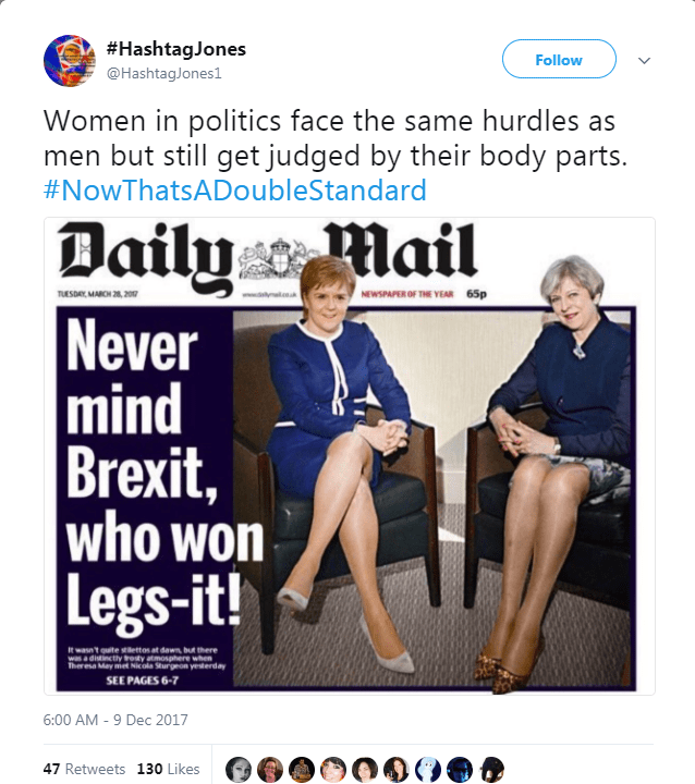 Font - #HashtagJones Follow @HashtagJones1 Women in politics face the same hurdles as men but still get judged by their body parts. #NowThatsADoubleStandard Daily Mail Never mind Brexit, who won Legs-it! NEWSPAPER OF THE YEAR TUESDAY MARCH 28,20 65p It wasn't quite stettos at dawn, but there vtroty atmosphere whee Theresa May met Nicola Sturgeon yesterday SEE PAGES 6-7 6:00 AM -9 Dec 2017 47 Retweets 130 Likes
