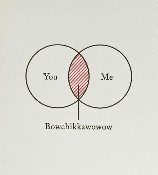 Venn diagram of you and me