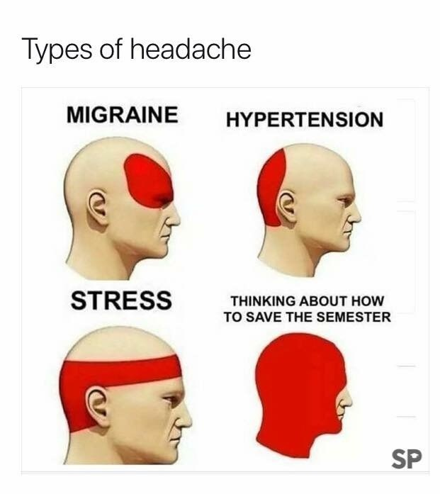 meme - Face - Types of headache MIGRAINE HYPERTENSION STRESS THINKING ABOUT HOW TO SAVE THE SEMESTER SP