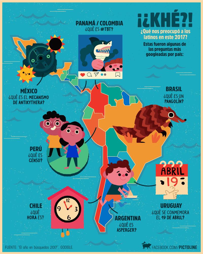 lo que mas nos preocupo a los latinos el 2017 pictoline