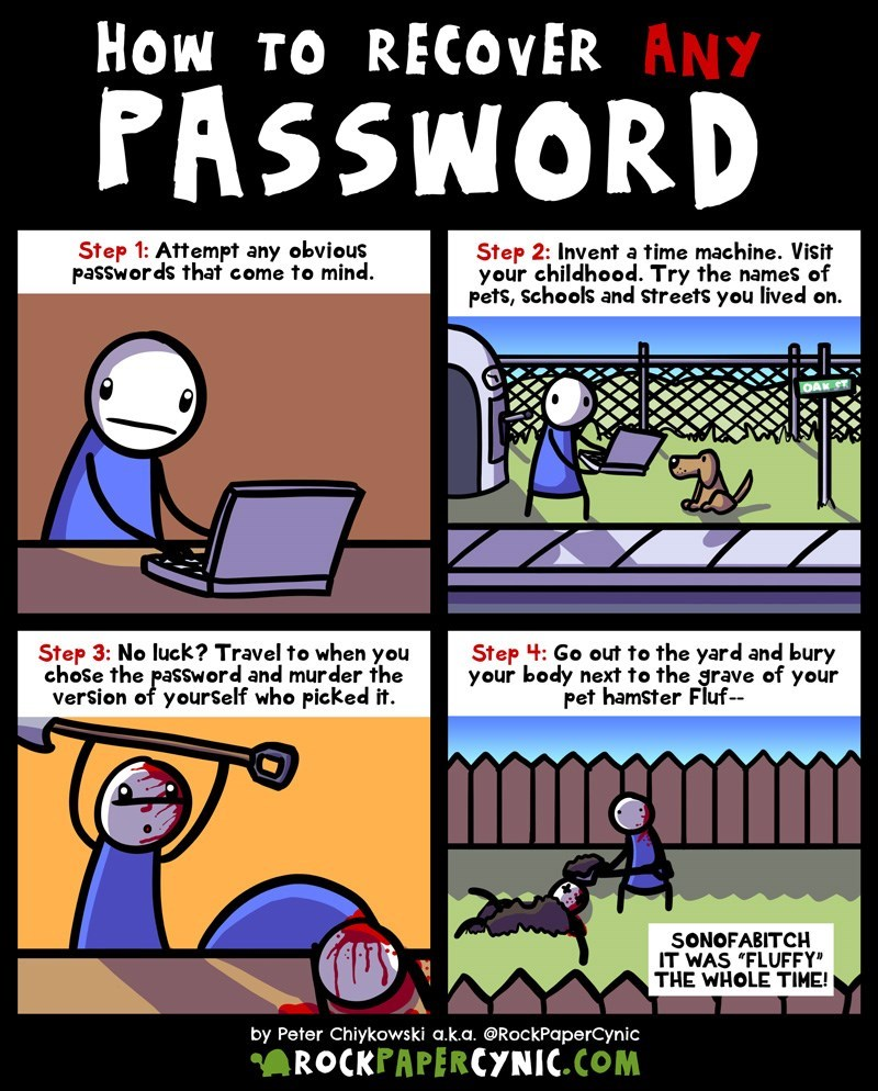 "web comic - Comics - How TO RECOVER ANY PASSWORD Step 2: Invent a time machine. Visit your childhood. Try the names of pets, Schools and Streets you lived on. Step 1: Attempt any obvious passwords that come to mind. Step 3: No luck? Travel to when you chose the password and murder the version of yourSelf who picked it Step 4: Go out to the yard and bury your body next to the grave of your Pet hamster Fluf SONOFABITCH IT WAS ""FLUFFY"" THE WHOLE TIME! by Peter Chiykowski a.k.a. @RockPaperCynic ROCK"
