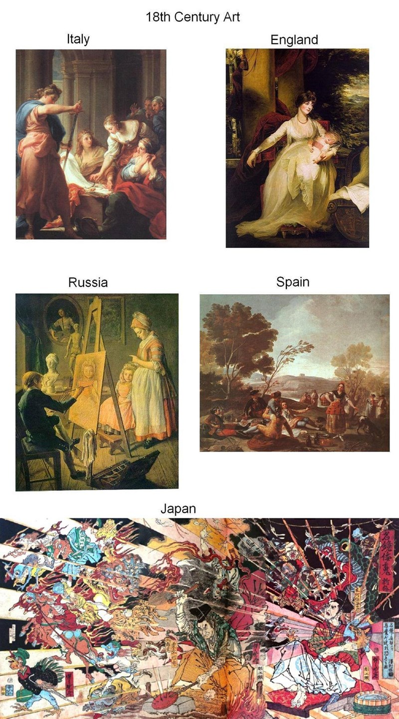 art in different periods of history
