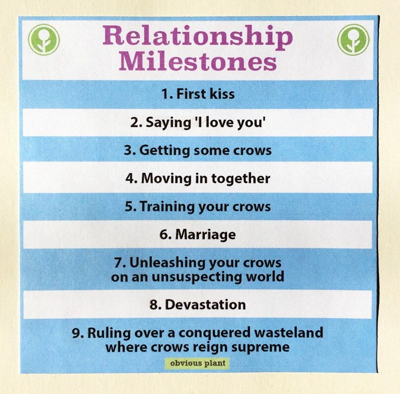 Funny meme about relationship milestones.