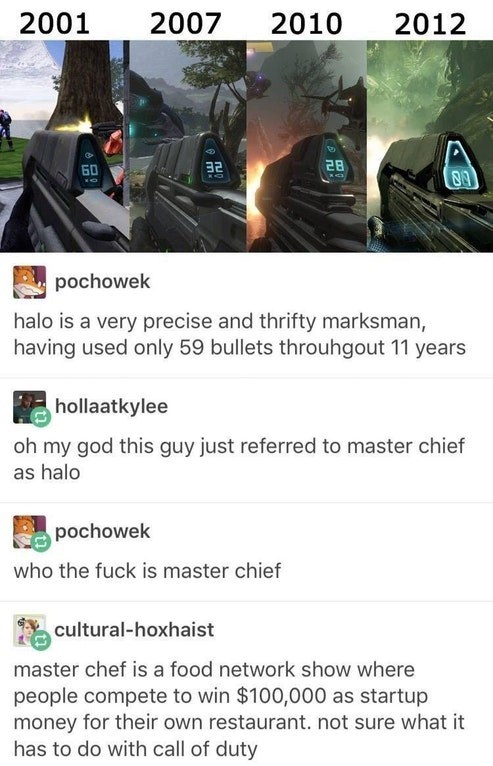 trolling - Text - 2001 2007 2010 2012 28 32 60 pochowek halo is a very precise and thrifty marksman, having used only 59 bullets throuhgout 11 years hollaatkylee oh my god this guy just referred to master chief as halo pochowek who the fuck is master chief cultural-hoxhaist master chef is a food network show where people compete to win $100,000 as startup money for their own restaurant. not sure what it has to do with call of duty