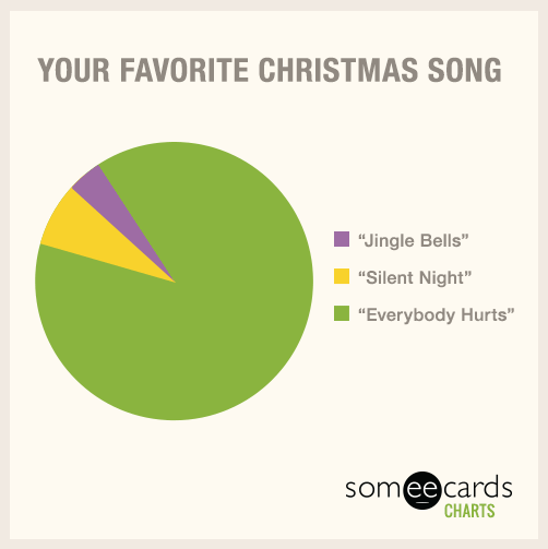 "Text - YOUR FAVORITE CHRISTMAS SONG ""Jingle Bells"" ""Silent Night"" ""Everybody Hurts"" someecards CHARTS"