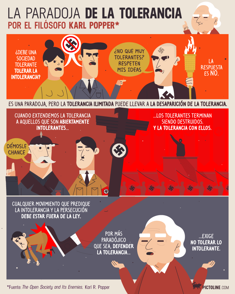 la paradoja de la tolerancia una vineta de pictoline