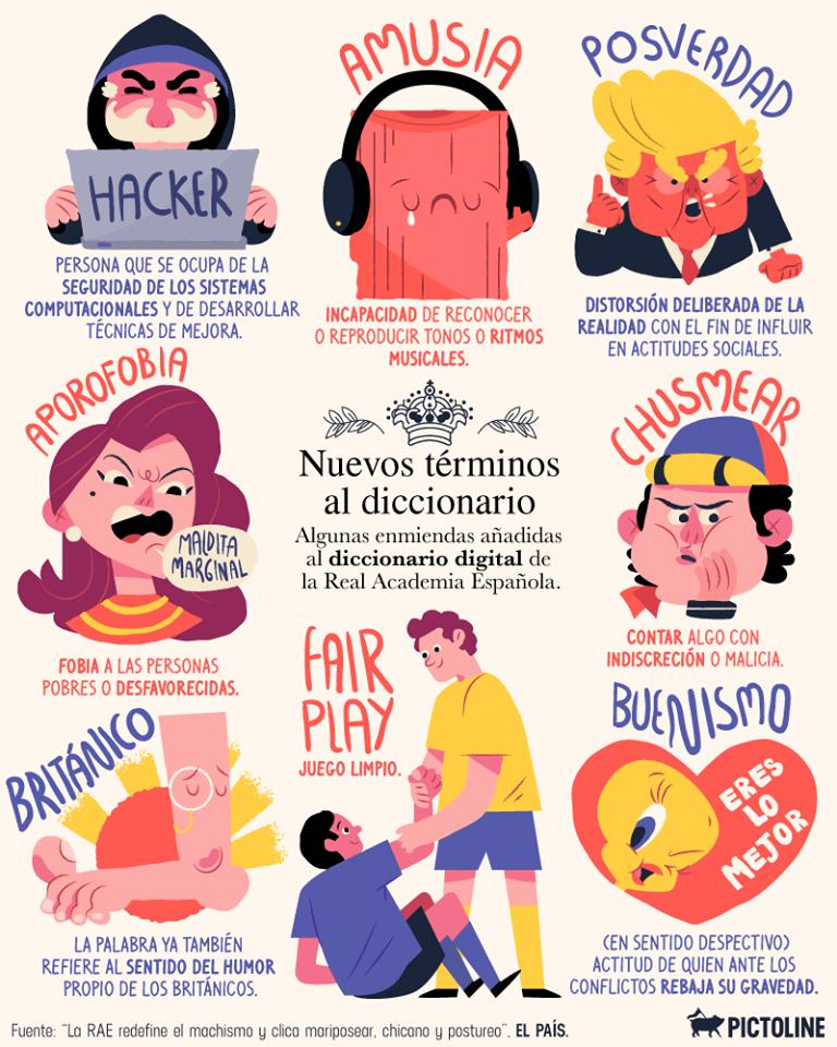 nuevas palabras que reconoce la real academia de la lengua espanola