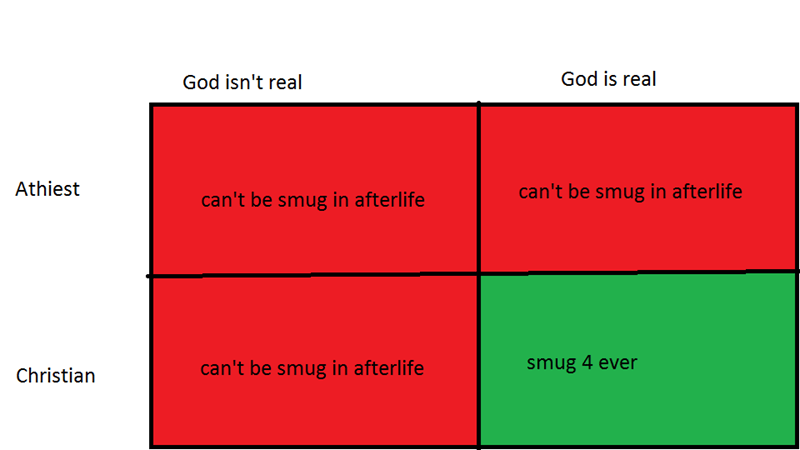meme - Text - God is real God isn't real Athiest can't be smug in afterlife can't be smug in afterlife smug 4 ever can't be smug in afterlife Christian