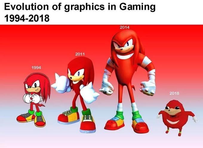 Ugandan Knuckles - Cartoon - Evolution of graphics in Gaming 1994-2018 2014 2011 1994 2018