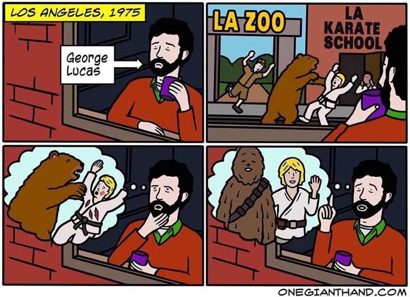 webcomic - Cartoon - LOS ANGEしES, 1975 LA ZOO LA KARATE SCHOOL George LUcas ONEGIANTHAND.COM