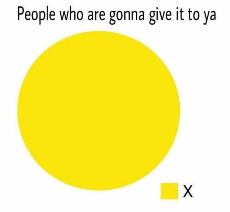 meme - Yellow - People who are gonna give it to ya X