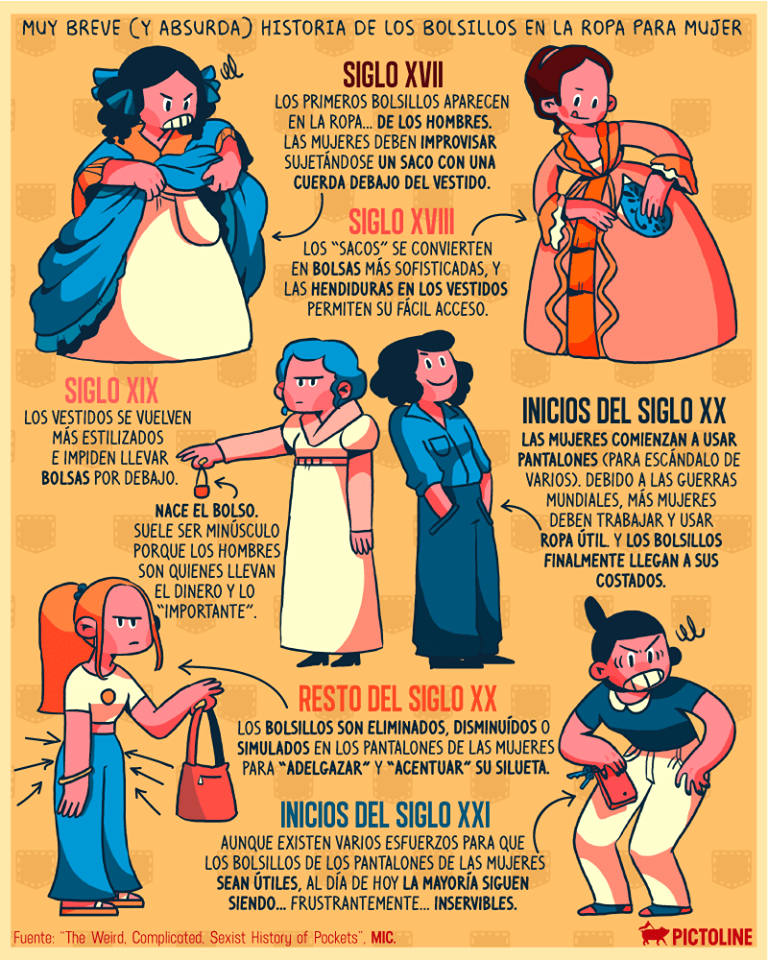 pictoline explica la historia de los bolsillos femeninos
