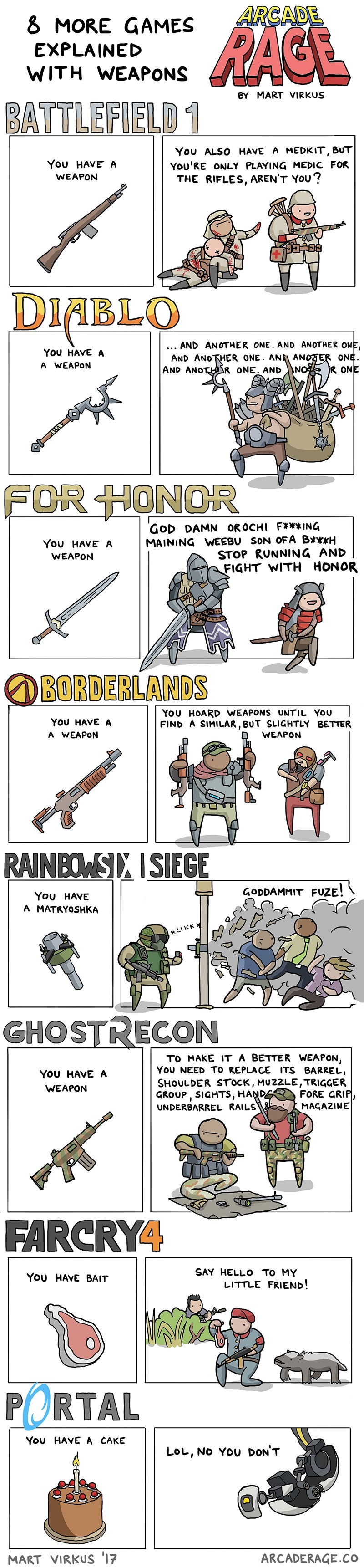 gaming meme explained with weapons