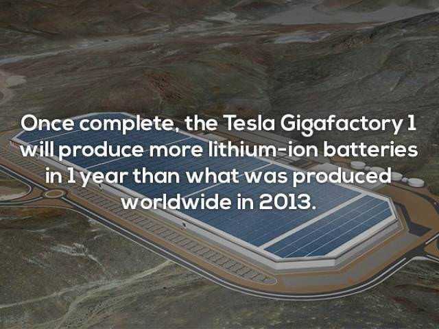 Text - Once complete, the Tesla Gigafactory 1 will produce more lithium-ion batteries in 1year than what was produced worldwide in 2013.
