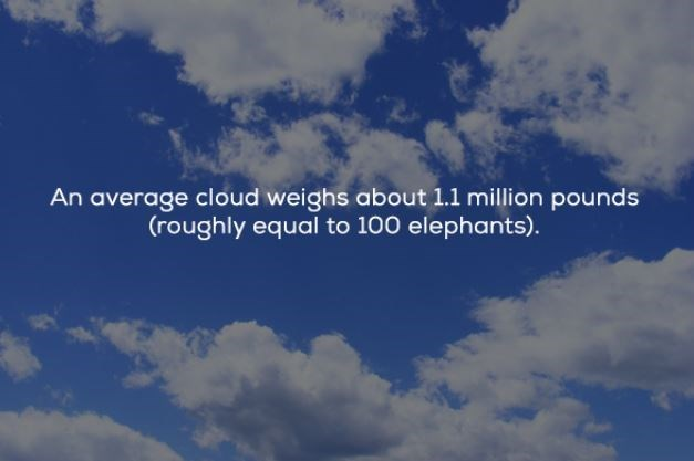cool statistics that a cloud weighs about 1 million pounds