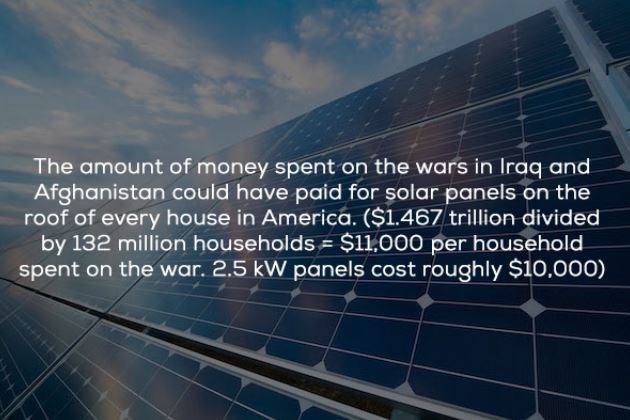 cool statistics that the money spent in the Iraq and Afghanistan war could've paid for solar panels in every home in the US