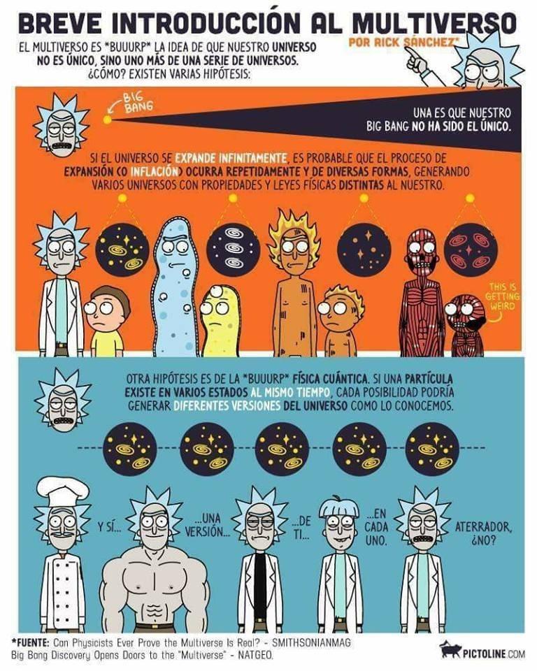 teoria del multiverso por pictoline