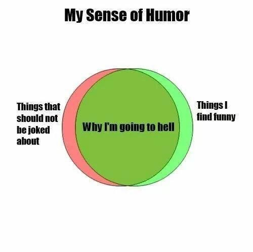 Text - My Sense of Humor Things find funny Things that should not be joked about Why I'm going to hell