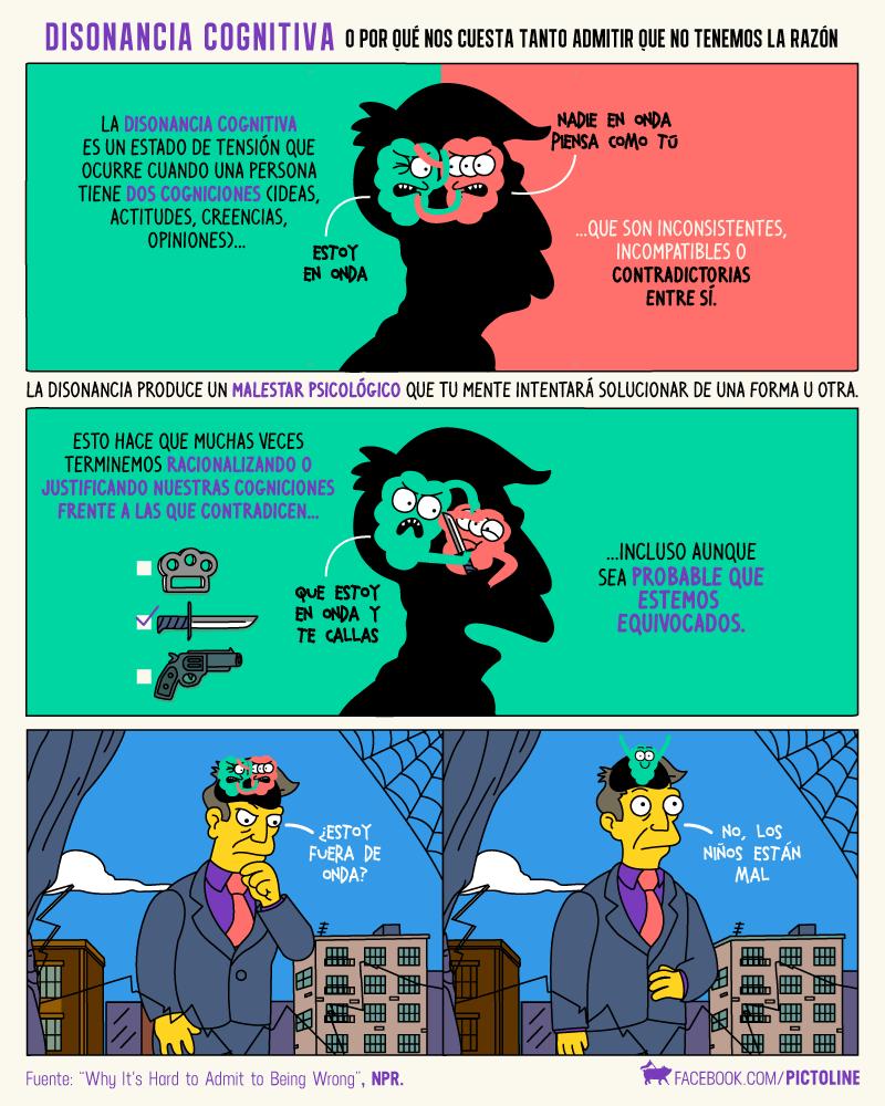pictoline explica la disonancia cognitiva
