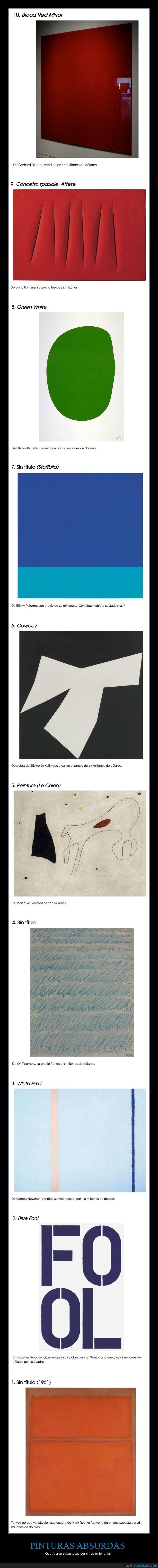 10 Absurdas pinturas que fueron subastadas por cifras millonarias