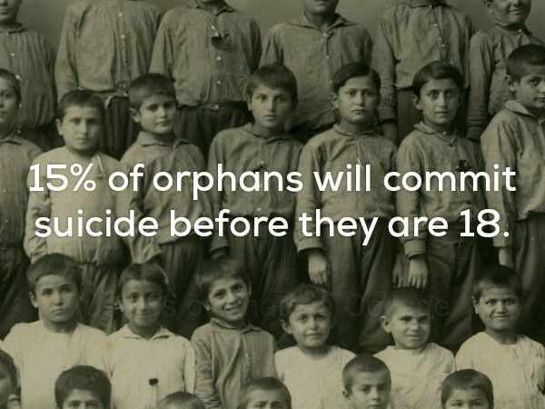 People - 15% of orphans will commit suicide before they are 18.