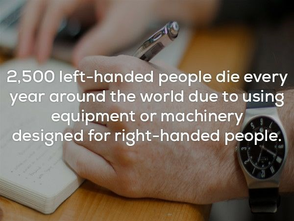 Text - 2,500 left-handed people die every year around the world due to using equipment or machinery designed for right-handed people.