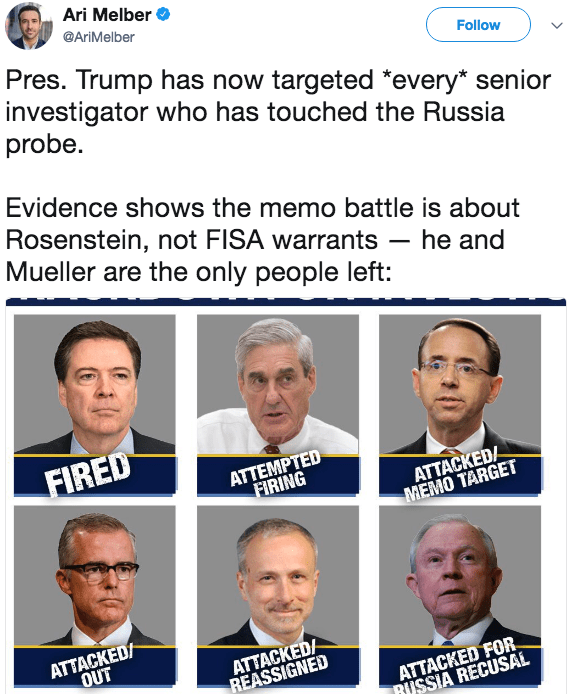 Face - Ari Melber @AriMelber Pres. Trump has now targeted *every senior investigator who has touched the Russia probe Follow Evidence shows the memo battle is about Rosenstein, not FISA warrants Mueller are the only people left: he and FIRED ATTEMPTED FIRING ATTACKED/ MEMO TARGET ATTАСKED/ OUT ATTACKED REASSIGNED ATTACKED FOR BUSSIA RECUSAL