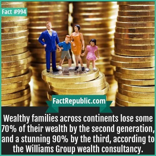 Product - Fact #994 FactRepublic.com Wealthy families across continents lose some 70% of their wealth by the second generation, |and a stunning 90% by the third, according to the Williams Group wealth consultancy.