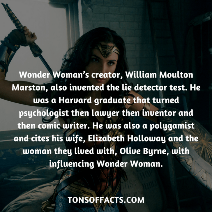 Text - Wonder Woman's creator, William Moulton Marston, also inuented the lie detector test. He was a Haruard graduate that turned psychologist then lawyer then inuentor and then comic writer. He was also a polygamist and cites his wife, Elizabeth Holloway and the woman they lived with, Olive Byrne, with influencing Wonder Woman. TONSOFFACTS.COM