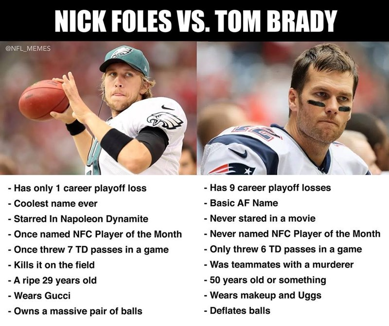 Photo caption - NICK FOLES VS. TOM BRADY @NFL MEMES - Has 9 career playoff losses - Has only 1 career playoff los - Coolest name ever - Basic AF Name - Starred In Napoleon Dynamite - Never stared in a movie - Never named NFC Player of the Month - Once named NFC Player of the Month - Only threw 6 TD passes in a game - Once threw 7 TD passes in a game Was teammates with a murderer - Kills it on the field - 50 years old or something - A ripe 29 years old - Wears makeup and Uggs - Wears Gucci Deflat