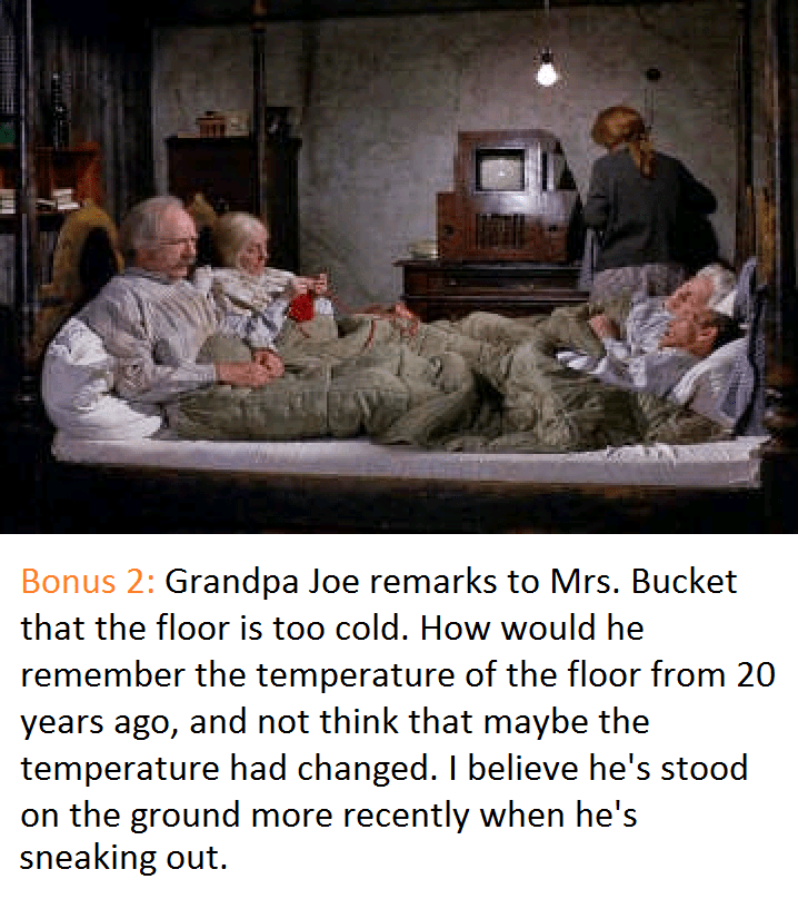 meme about grandpa joe in willy wonka
